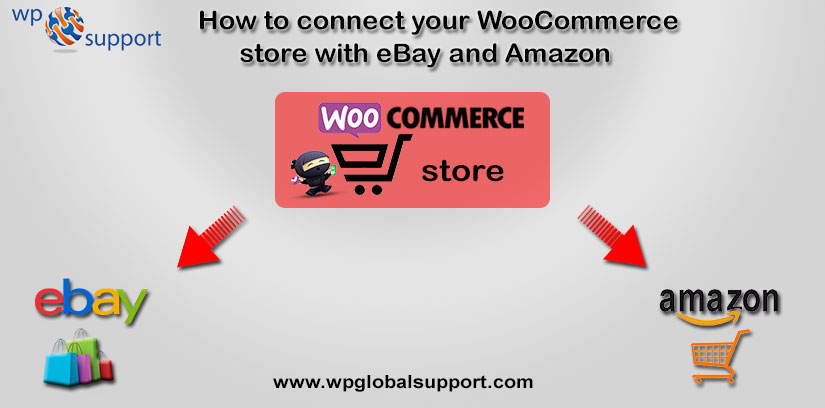How to connect your WooCommerce store with eBay and Amazon