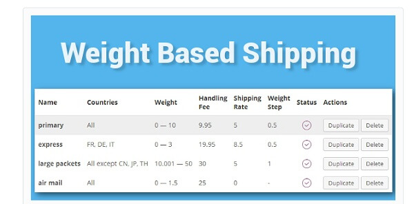 Weight Based Shipping