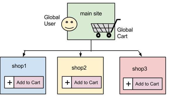 GlobalCart-1 (1)