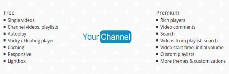 YourChannel: YouTube Video Gallery
