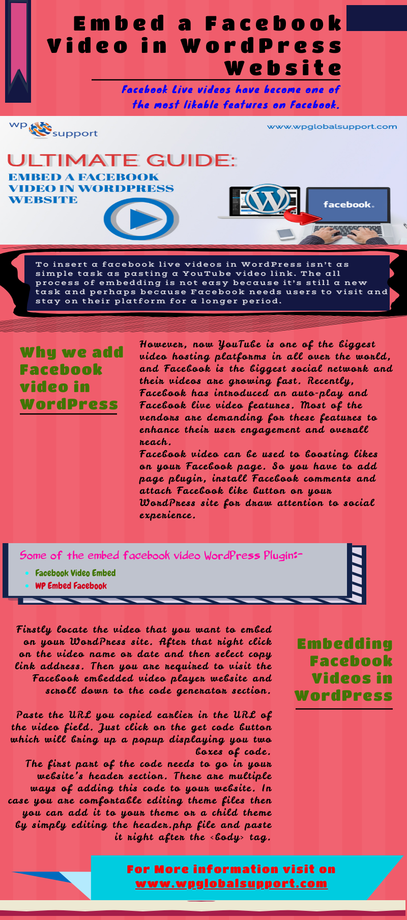 Ultimate Guide: Embed a Facebook Video in WordPress Website