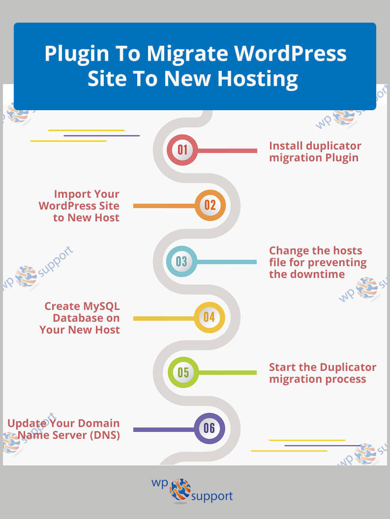 plugin to migrate wordpress site to new host
