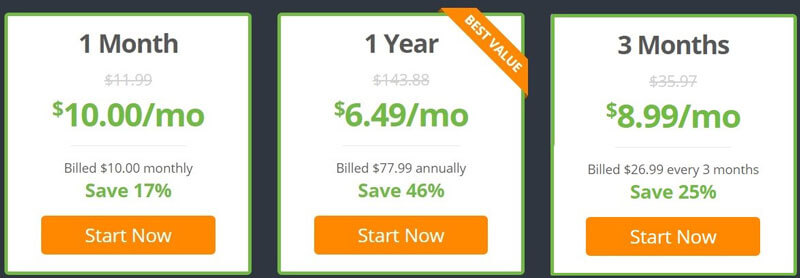IPVanish-price-plans