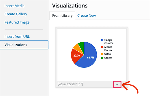 Bars and Charts in WordPress with Visualizer