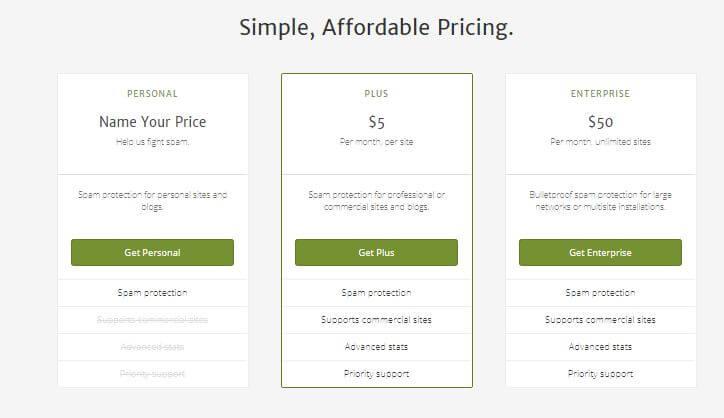 Akismet price plans