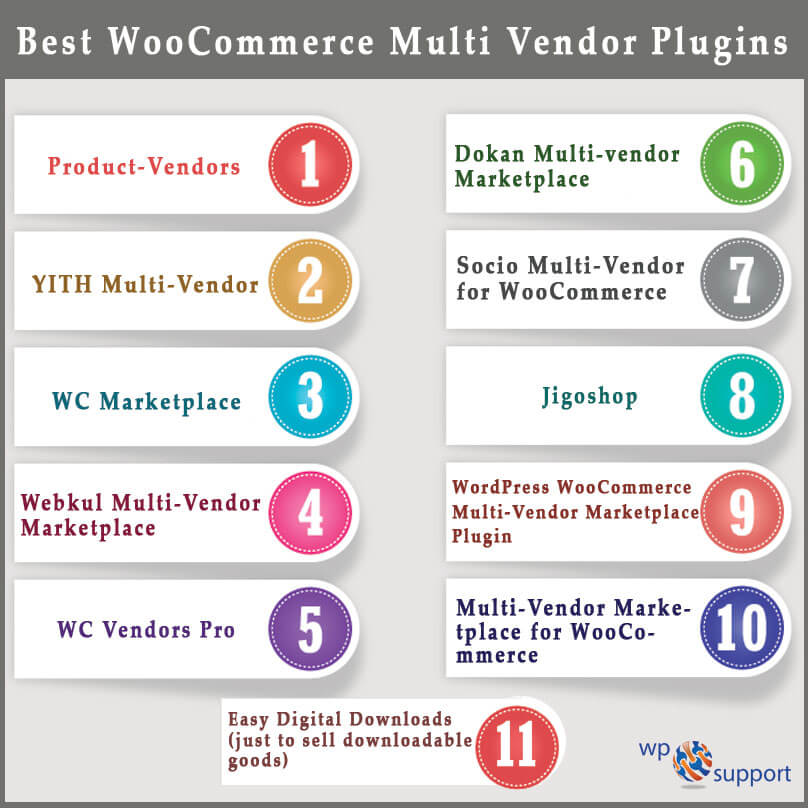 WooCommerce multi vendor