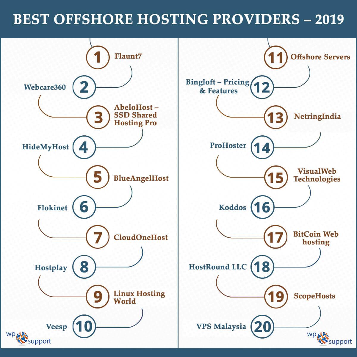 offshore hosting provider