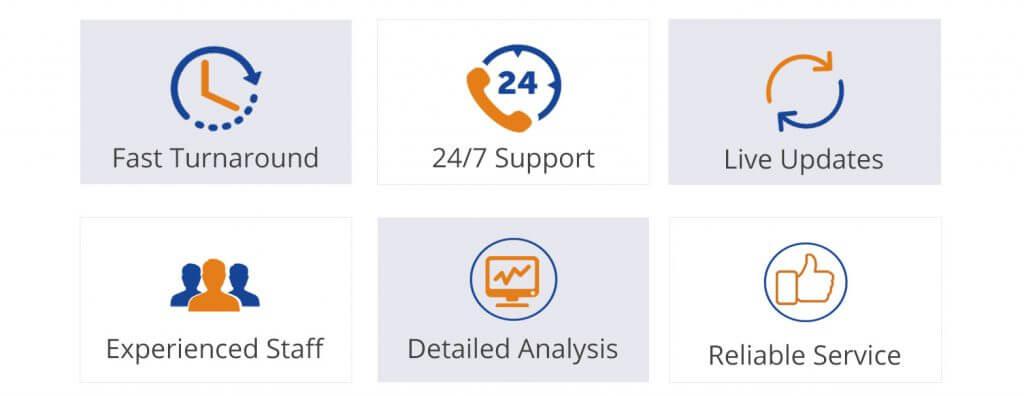 Best WordPress Support Expert Help Services